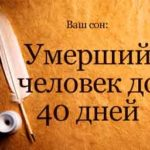 умерший человек до 40 дней